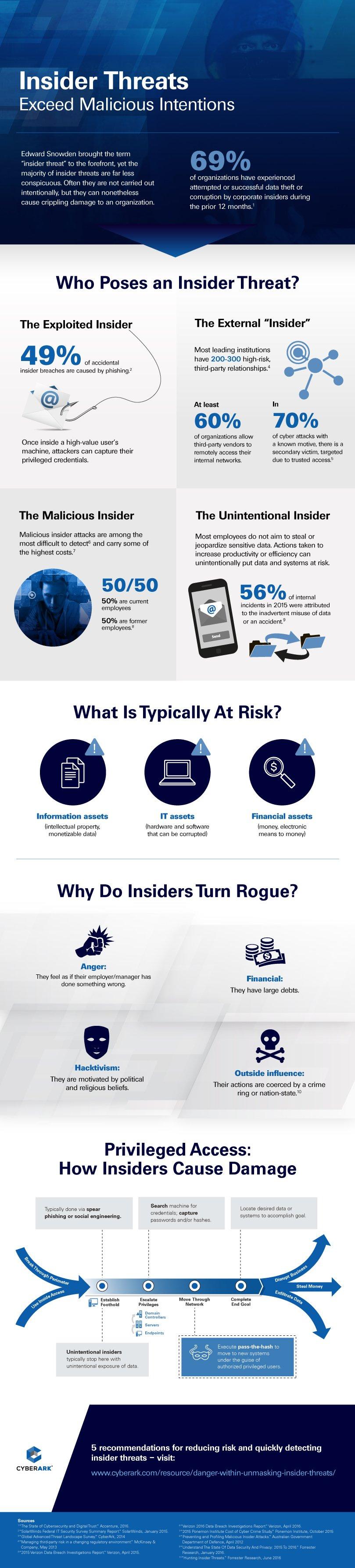 cyberark_insider-threat-_final_102616