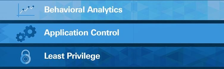 Introducing CyberArk Endpoint Privilege Manager | CyberArk
