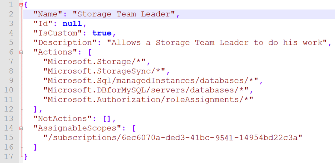 Permissions for a Storage Team Leader.