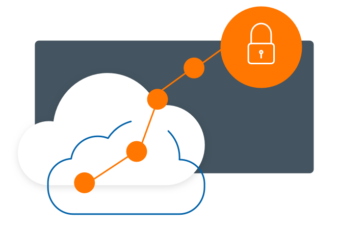 Secure Cloud Permissions eBook