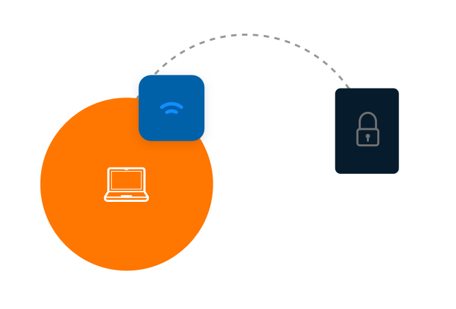 Remote Endpoint Security