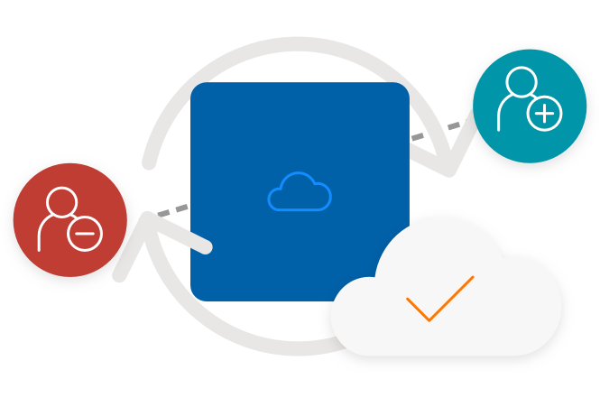 Dynamic Access Provisioning
