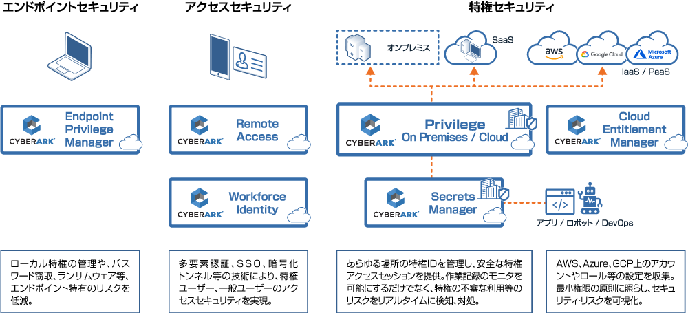 JP Homepage Infographic
