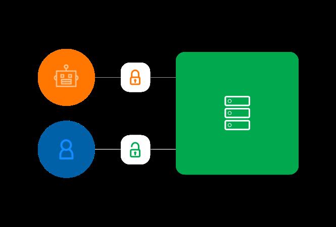 Provision access to external vendors