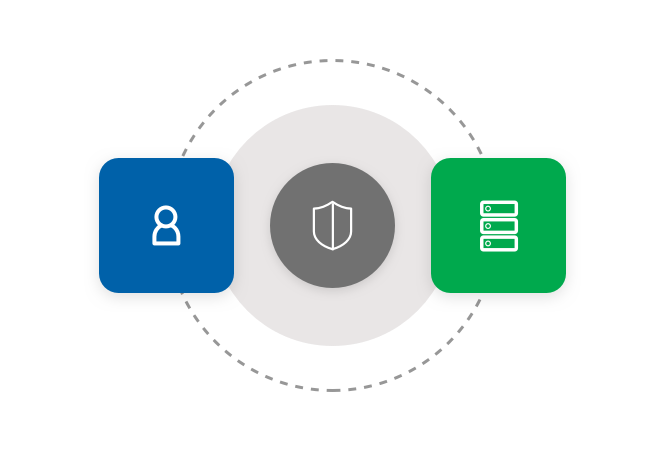 Broker Secure Sessions