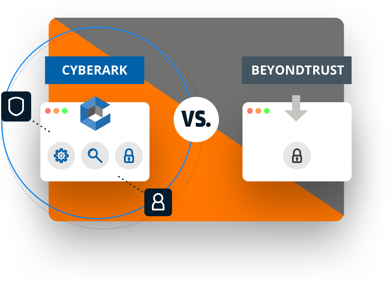 CyberArk vs. BeyondTrust PAM Comparison