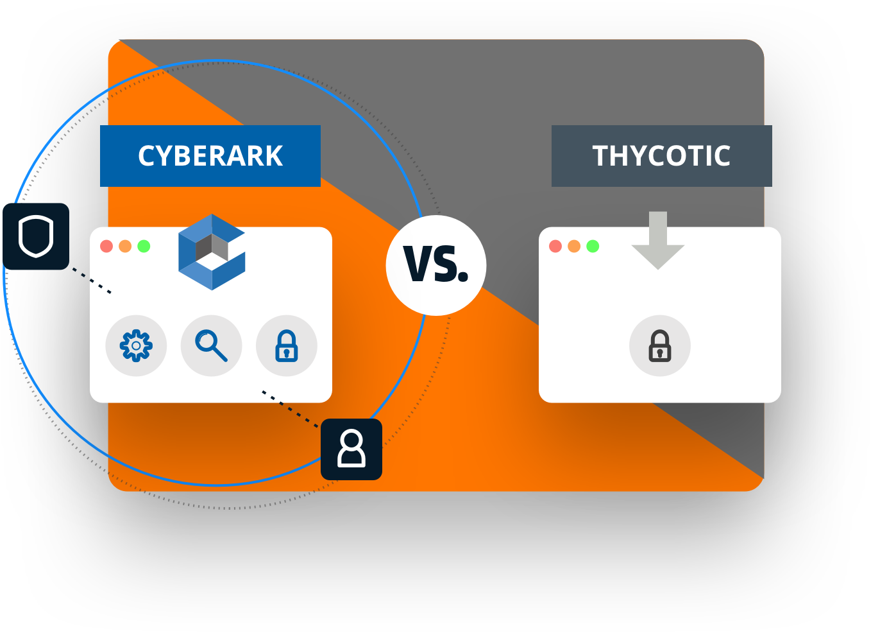 CyberArk vs Thycotic - PAM Solution Comparison