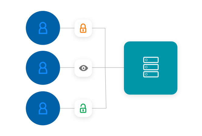 Endpoint Privilege Manager