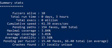 server fuzzing stats